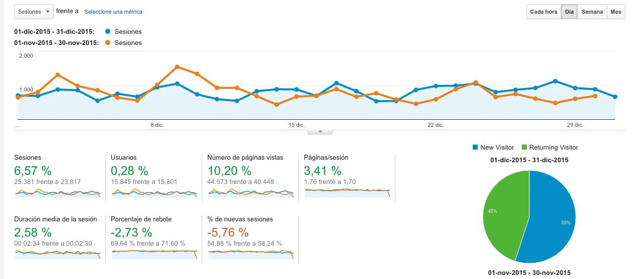 informe-mensual-diciembre-2015
