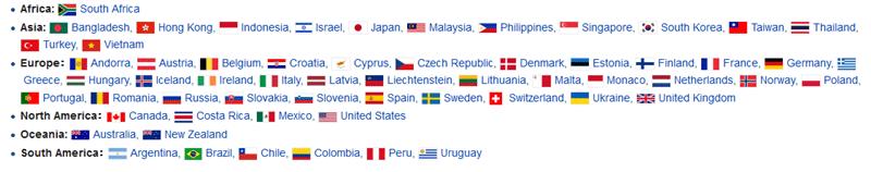 Países que ofrecen Working Holiday Visa